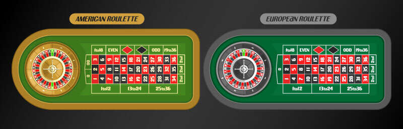 The Basic of The Game Roulette - Different Style